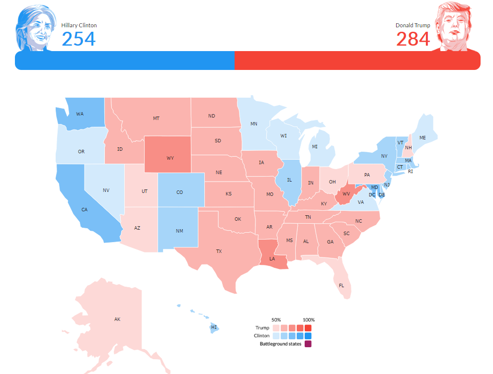 Political Campaigns And Election Predictions Oraclum - Us Map Presidential Predictions